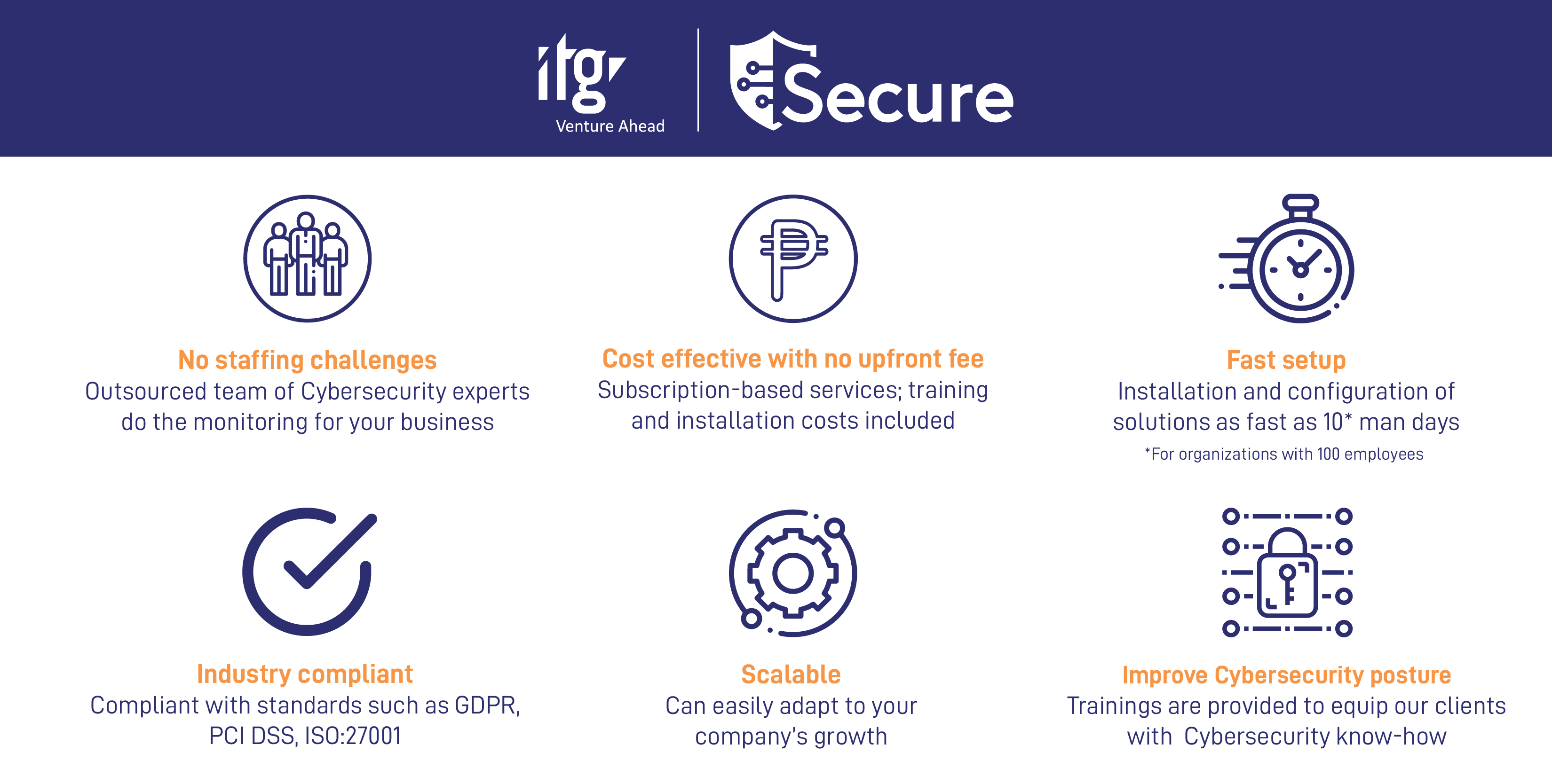 itg-secure-features